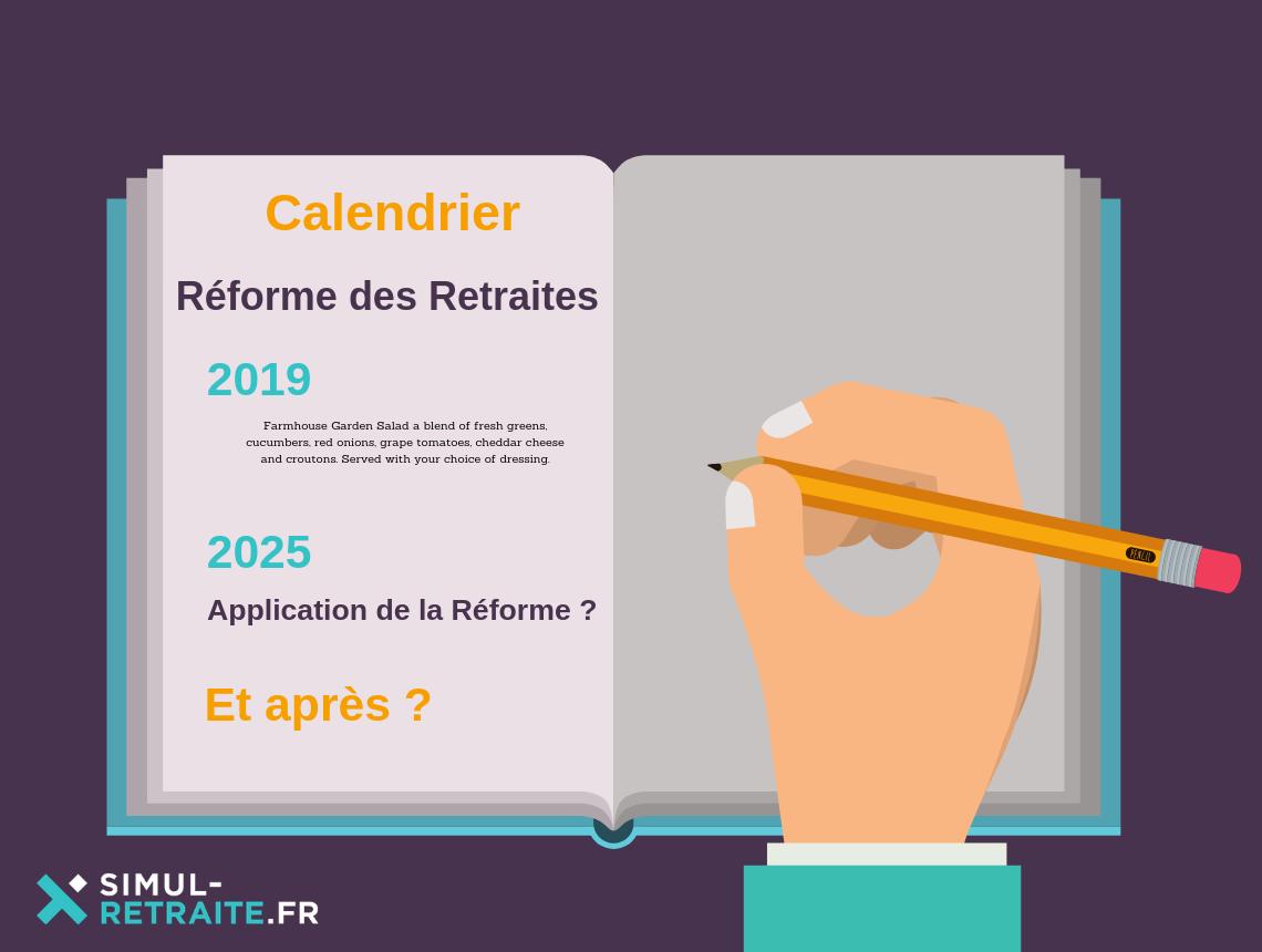 Calendrier Retraite Carsat 2020.Le Calendrier De La Reforme Des Retraites Les Grandes